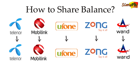 How To Share Balance On Ufone, Mobilink, Warid, Telenor And Zong