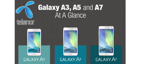 Telenor Presents Samsung Galaxy A Series with Free Benefits
