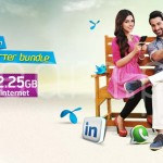Telenor 3G Starter Bundle – Brings 2GB 3G Data for Rs. 150/Month