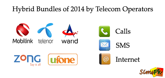 Best Hybrid Bundles of 2014 by All Pakistani Telcos