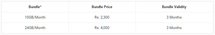 Zong-4G-Mifi-3-Months-Packages