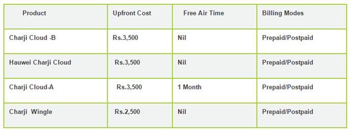 PTCL-Charji-Device-Price-Peshawar