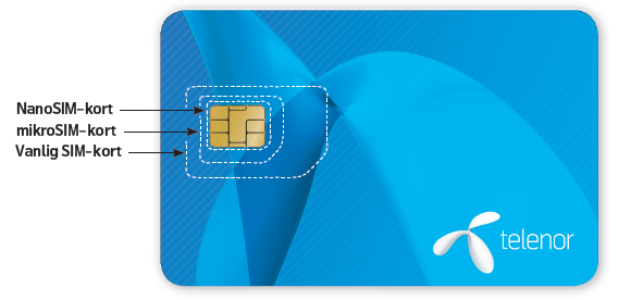 Telenor-Postpaid-Data-SIM