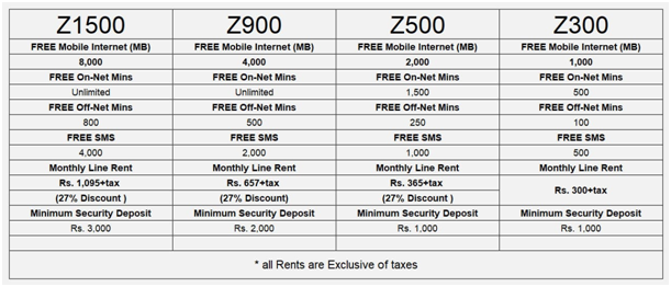 Zong-4G-Postpaid-Discount